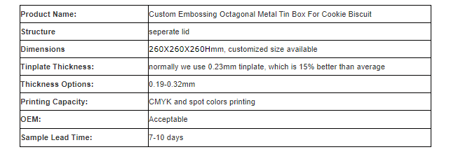 Octagonal biscuit tin can parameters