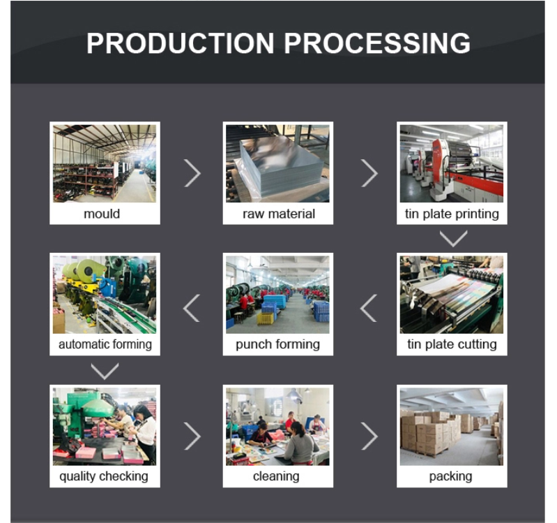 Production process of round tea tin can with inner lid