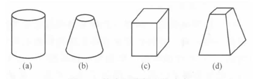 Metal box geometry