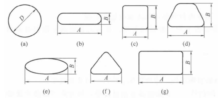 Metal box shape