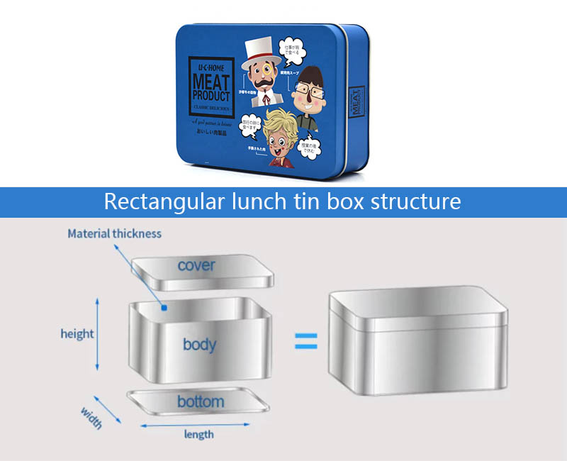 Rectangular lunch tin box structure