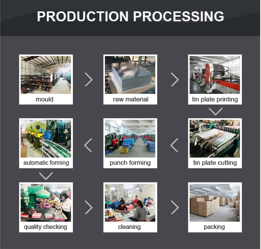 Lunch tin box production process