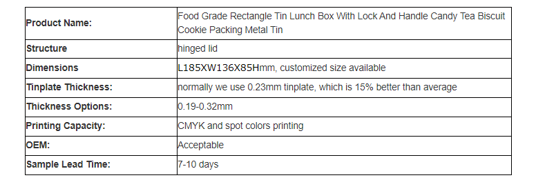 Parameters of metal lunch box with handle