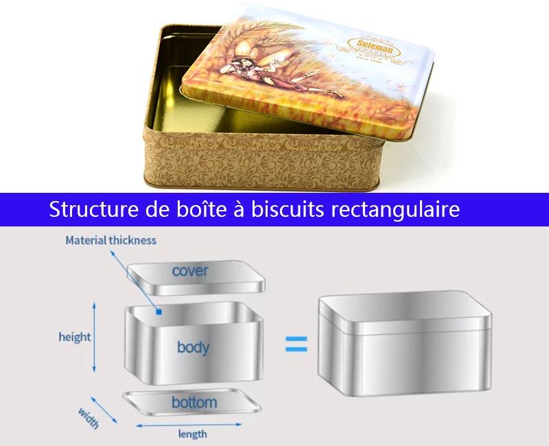 Structure de boîte rectangulaire à biscuits à l'avoine