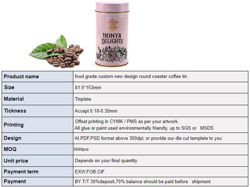 Parâmetros da lata redonda de café com leite